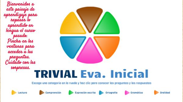 Evaluación inicial - Lengua by mariadelmarcarrion on Genial.ly